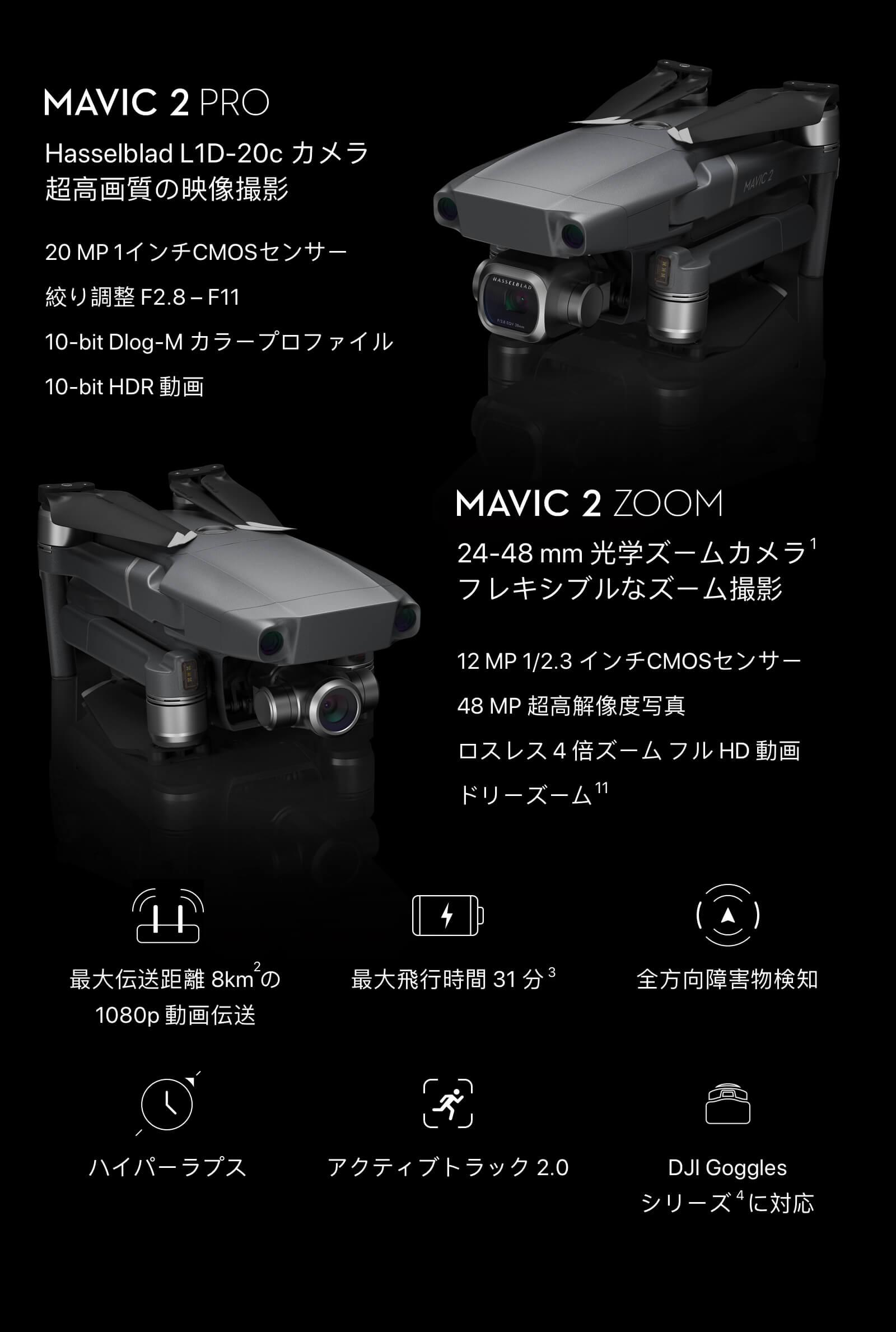 Mavic 2 Pro Hasselblad L1D-20cカメラ搭載、Mavic 2 Zoom 24-48mm光学ズームカメラ搭載